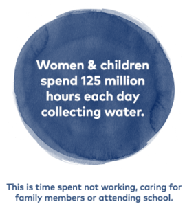 water.org fact