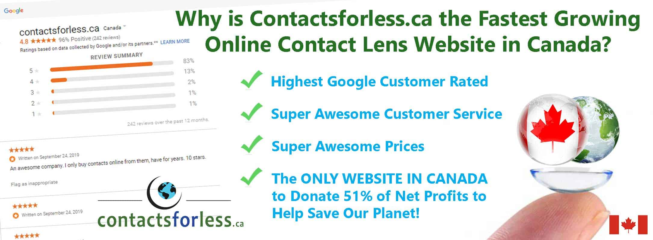 Best Contact Lens Site