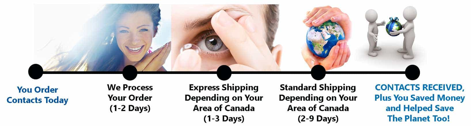 Card Shipping Graphic